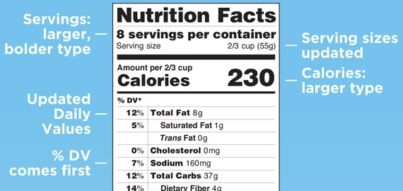 Top 5 Things You Should Know about the New Nutrition Labels