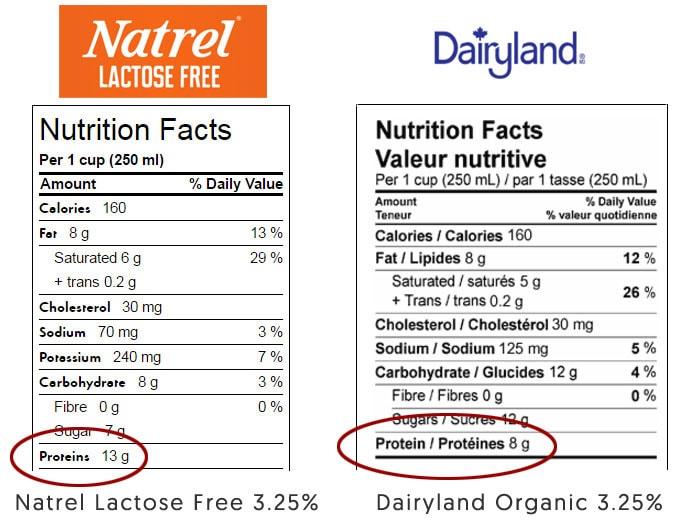 Lactaid Milk Nutrition Label - Ythoreccio
